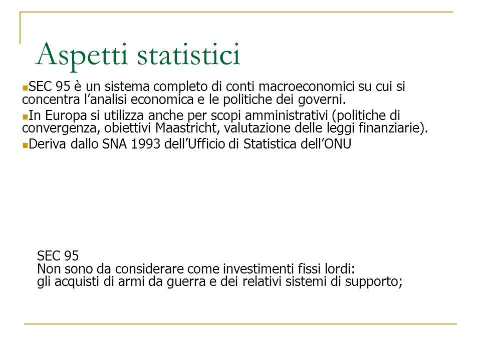 Aspetti statistici SEC 95 è un sistema completo di conti macroeconomici su cui si concentra lanalisi economica e le politiche dei governi. In Europa s