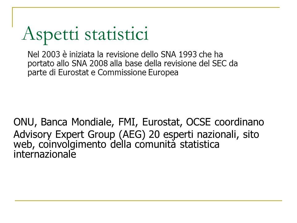 Aspetti statistici Nel 2003 è iniziata la revisione dello SNA 1993 che ha portato allo SNA 2008 alla base della revisione del SEC da parte di Eurostat