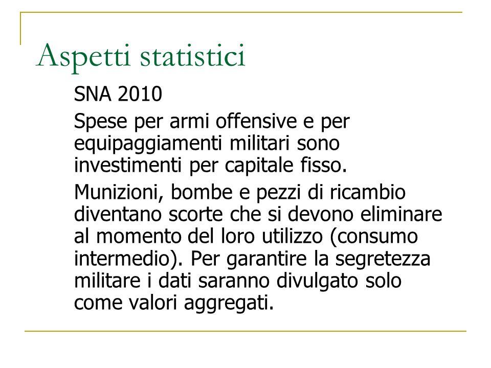 Aspetti statistici SNA 2010 Spese per armi offensive e per equipaggiamenti militari sono investimenti per capitale fisso. Munizioni, bombe e pezzi di