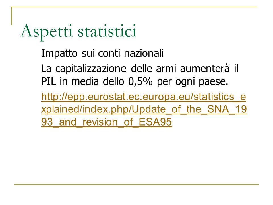 Aspetti statistici Impatto sui conti nazionali La capitalizzazione delle armi aumenterà il PIL in media dello 0,5% per ogni paese. http://epp.eurostat