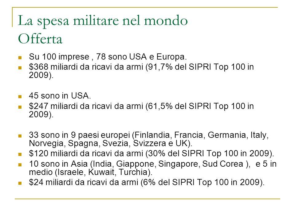 La spesa militare nel mondo Offerta Su 100 imprese, 78 sono USA e Europa. $368 miliardi da ricavi da armi (91,7% del SIPRI Top 100 in 2009). 45 sono i