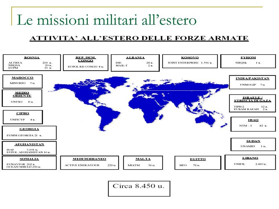 Le missioni militari allestero