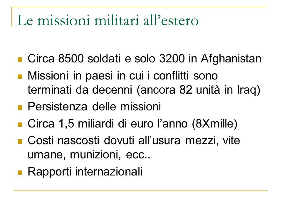 Circa 8500 soldati e solo 3200 in Afghanistan Missioni in paesi in cui i conflitti sono terminati da decenni (ancora 82 unità in Iraq) Persistenza del