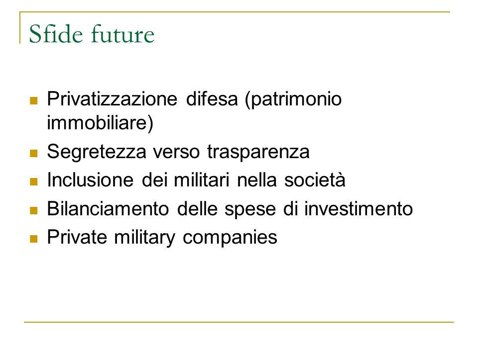 Sfide future Privatizzazione difesa (patrimonio immobiliare) Segretezza verso trasparenza Inclusione dei militari nella società Bilanciamento delle sp