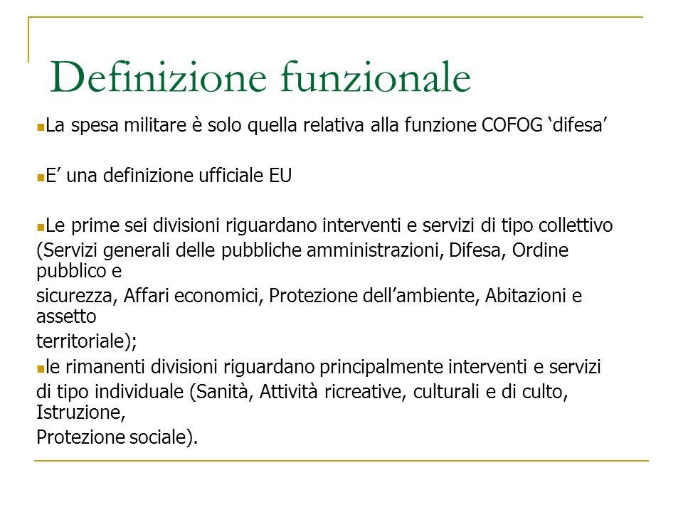 Definizione funzionale La spesa militare è solo quella relativa alla funzione COFOG difesa E una definizione ufficiale EU Le prime sei divisioni rigua