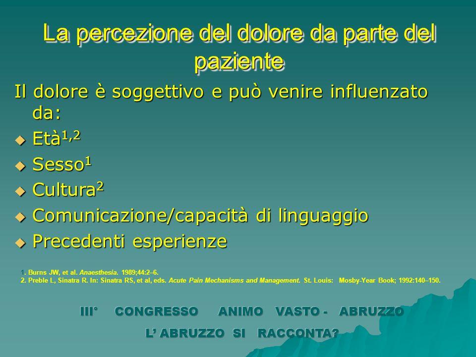 La percezione del dolore da parte del paziente Il dolore è soggettivo e può venire influenzato da: Età 1,2 Età 1,2 Sesso 1 Sesso 1 Cultura 2 Cultura 2 Comunicazione/capacità di linguaggio Comunicazione/capacità di linguaggio Precedenti esperienze Precedenti esperienze 1.