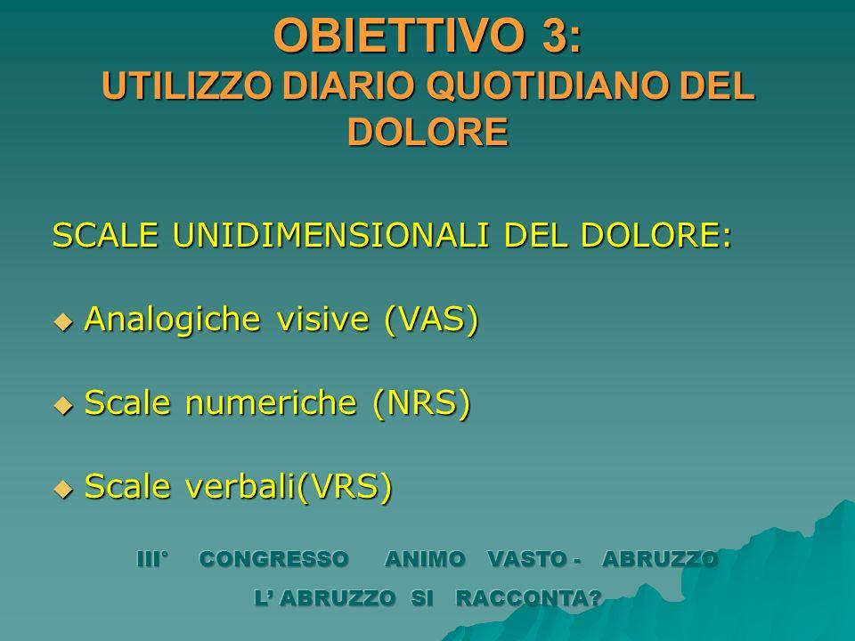 OBIETTIVO 3: UTILIZZO DIARIO QUOTIDIANO DEL DOLORE SCALE UNIDIMENSIONALI DEL DOLORE: Analogiche visive (VAS) Analogiche visive (VAS) Scale numeriche (NRS) Scale numeriche (NRS) Scale verbali(VRS) Scale verbali(VRS)