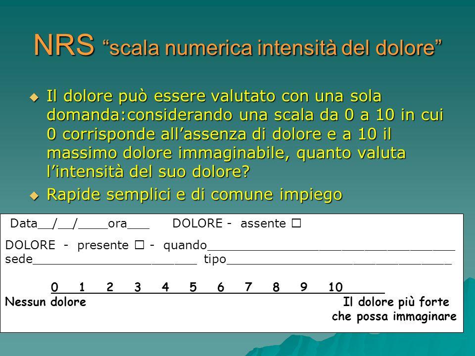 NRS scala numerica intensità del dolore Il dolore può essere valutato con una sola domanda:considerando una scala da 0 a 10 in cui 0 corrisponde allas