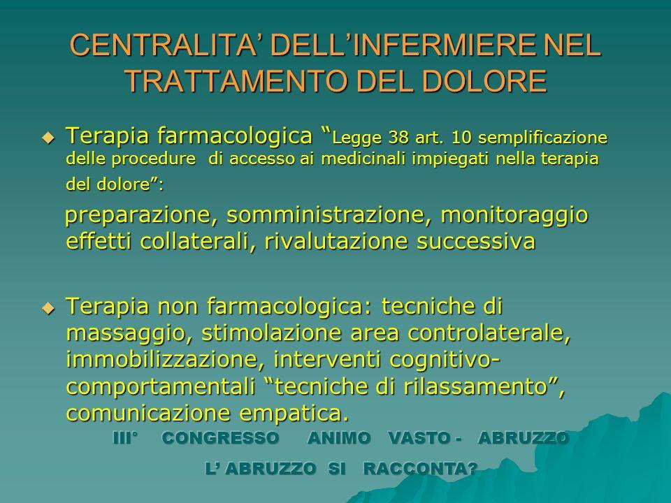 CENTRALITA DELLINFERMIERE NEL TRATTAMENTO DEL DOLORE Terapia farmacologica Legge 38 art.
