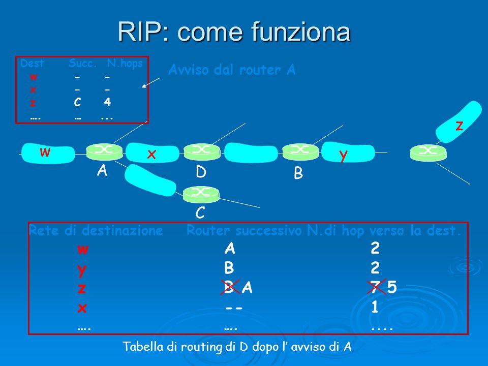 RIP: come funziona Rete di destinazione Router successivo N.di hop verso la dest. wA2 yB2 zB A7 5 x--1 ….…..... Tabella di routing di D dopo l avviso