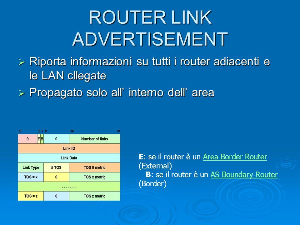 ROUTER LINK ADVERTISEMENT Riporta informazioni su tutti i router adiacenti e le LAN cllegate Riporta informazioni su tutti i router adiacenti e le LAN