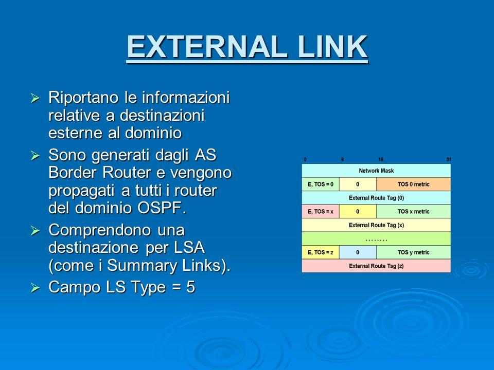 EXTERNAL LINK Riportano le informazioni relative a destinazioni esterne al dominio Riportano le informazioni relative a destinazioni esterne al domini