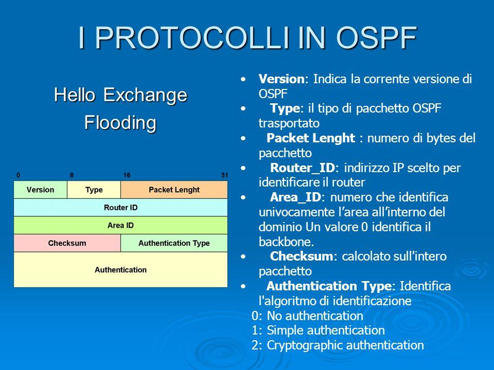 I PROTOCOLLI IN OSPF Hello Exchange Flooding Version: Indica la corrente versione di OSPF Type: il tipo di pacchetto OSPF trasportato Packet Lenght :