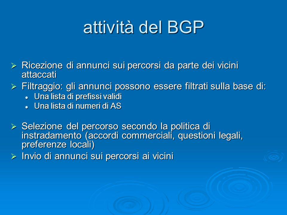 attività del BGP Ricezione di annunci sui percorsi da parte dei vicini attaccati Ricezione di annunci sui percorsi da parte dei vicini attaccati Filtr