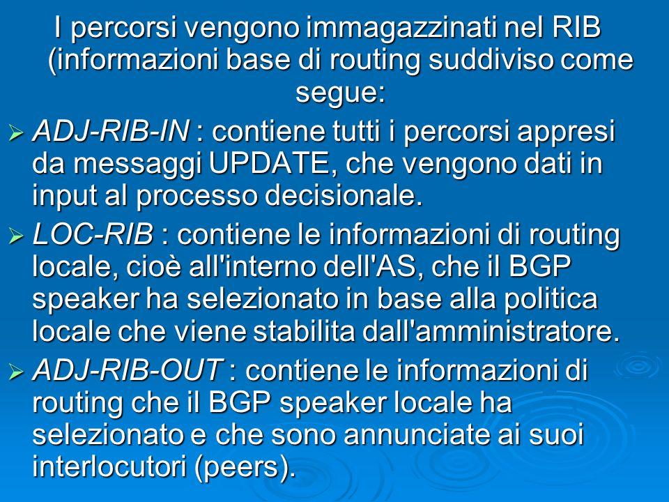 I percorsi vengono immagazzinati nel RIB (informazioni base di routing suddiviso come segue: ADJ-RIB-IN : contiene tutti i percorsi appresi da messagg