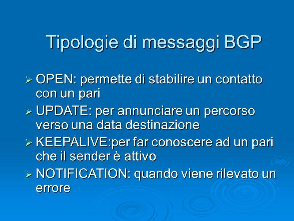Tipologie di messaggi BGP OPEN: permette di stabilire un contatto con un pari OPEN: permette di stabilire un contatto con un pari UPDATE: per annuncia