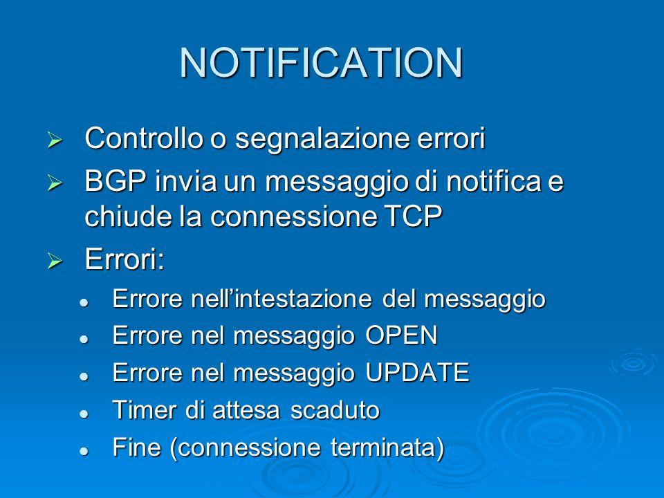 NOTIFICATION Controllo o segnalazione errori Controllo o segnalazione errori BGP invia un messaggio di notifica e chiude la connessione TCP BGP invia