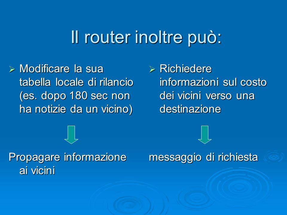 Il router inoltre può: Modificare la sua tabella locale di rilancio (es. dopo 180 sec non ha notizie da un vicino) Modificare la sua tabella locale di