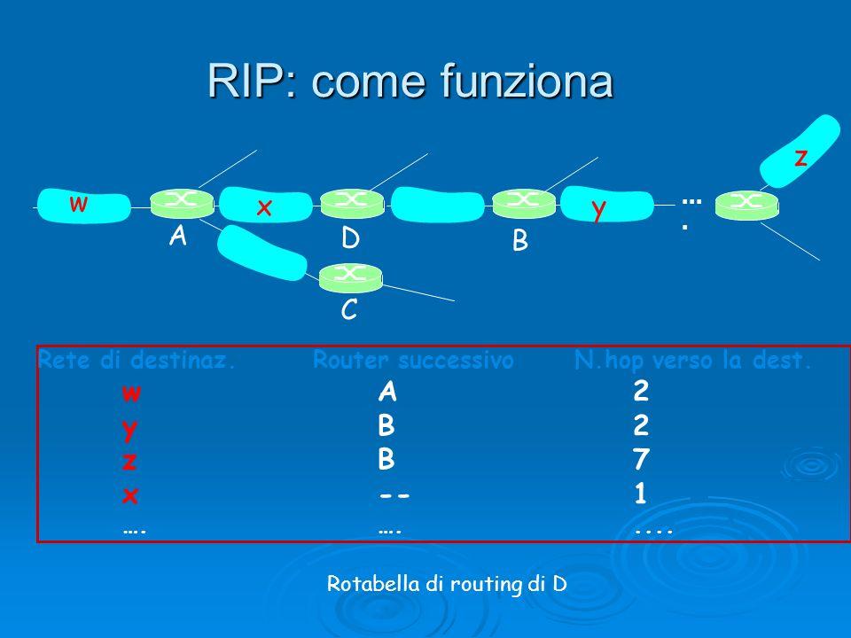 RIP: come funziona Rete di destinaz. Router successivo N.hop verso la dest. wA2 yB2 zB7 x--1 ….…..... w xy z A C D B Rotabella di routing di D....