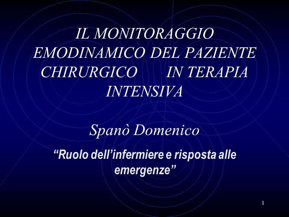 1 IL MONITORAGGIO EMODINAMICO DEL PAZIENTE CHIRURGICO IN TERAPIA INTENSIVA Spanò Domenico Ruolo dellinfermiere e risposta alle emergenze