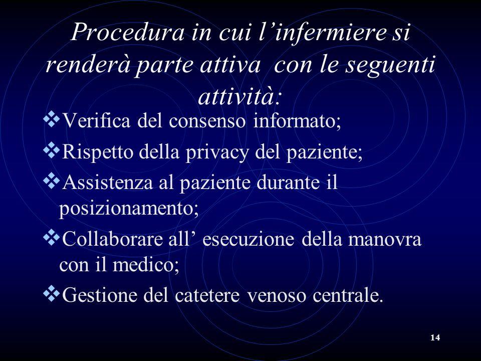 14 Procedura in cui linfermiere si renderà parte attiva con le seguenti attività: Verifica del consenso informato; Rispetto della privacy del paziente