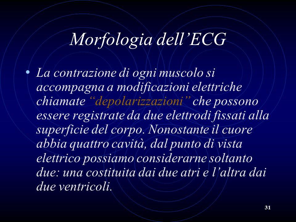 31 Morfologia dellECG La contrazione di ogni muscolo si accompagna a modificazioni elettriche chiamate depolarizzazioni che possono essere registrate