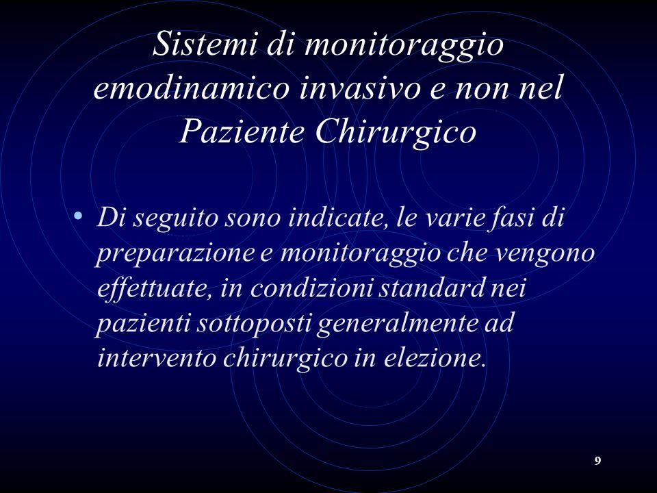 9 Sistemi di monitoraggio emodinamico invasivo e non nel Paziente Chirurgico Di seguito sono indicate, le varie fasi di preparazione e monitoraggio ch