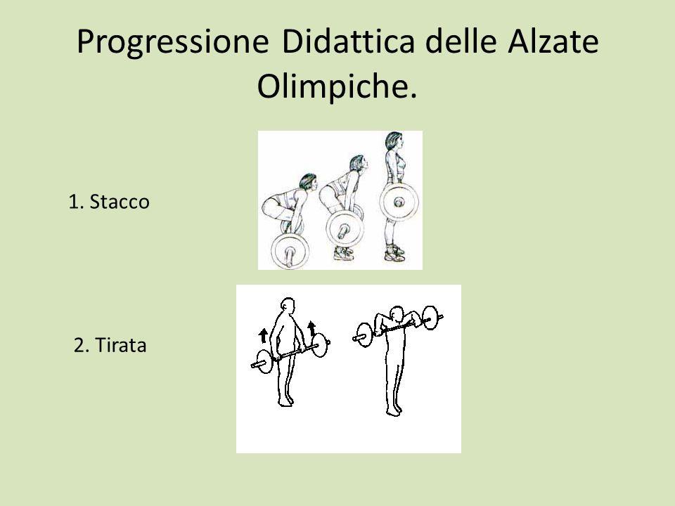 Progressione Didattica delle Alzate Olimpiche. 1. Stacco 2. Tirata