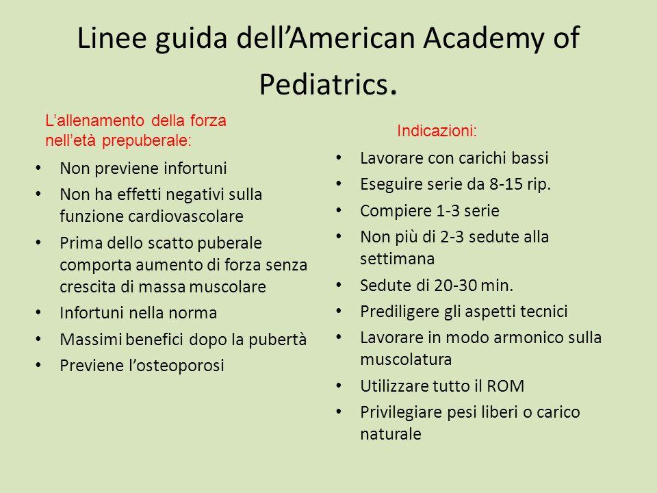 Linee guida dellAmerican Academy of Pediatrics. Lavorare con carichi bassi Eseguire serie da 8-15 rip. Compiere 1-3 serie Non più di 2-3 sedute alla s