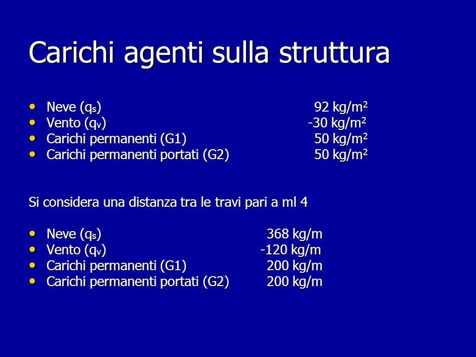 Trasformazione a trave orizzontale q s = 368 kg/m q s = q S = 368 kg/m q v = -120 kg/mq v = q v / cos ( α ) 2 = -134 kg/m G1 = 200 kg/mG1 = G / cos ( α )= 212 kg/m G2 = 200 kg/mG2 = G / cos (α)= 212 kg/m α = 19 °