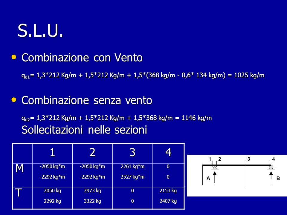 Combinazioni Rara Rara Q 1 = 212 Kg/m + 212 kg/m + 368 kg/m - 0* 134 kg/m = 792 kg/m Q 1 = 212 Kg/m + 212 kg/m + 368 kg/m - 0* 134 kg/m = 792 kg/m Quasi Permanente Quasi Permanente Q 2 = 212 Kg/m + 212 kg/m + 0*368 kg/m - 0* 134 kg/m = 424 Kg/m Q 2 = 212 Kg/m + 212 kg/m + 0*368 kg/m - 0* 134 kg/m = 424 Kg/m