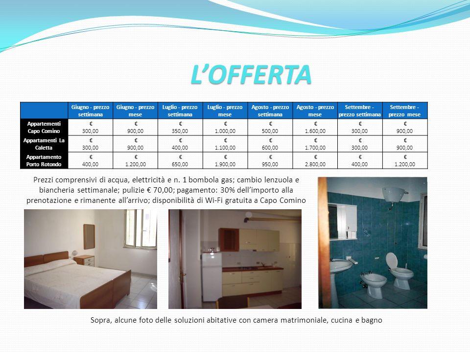 LOFFERTA Sopra, alcune foto delle soluzioni abitative con camera matrimoniale, cucina e bagno Prezzi comprensivi di acqua, elettricità e n.