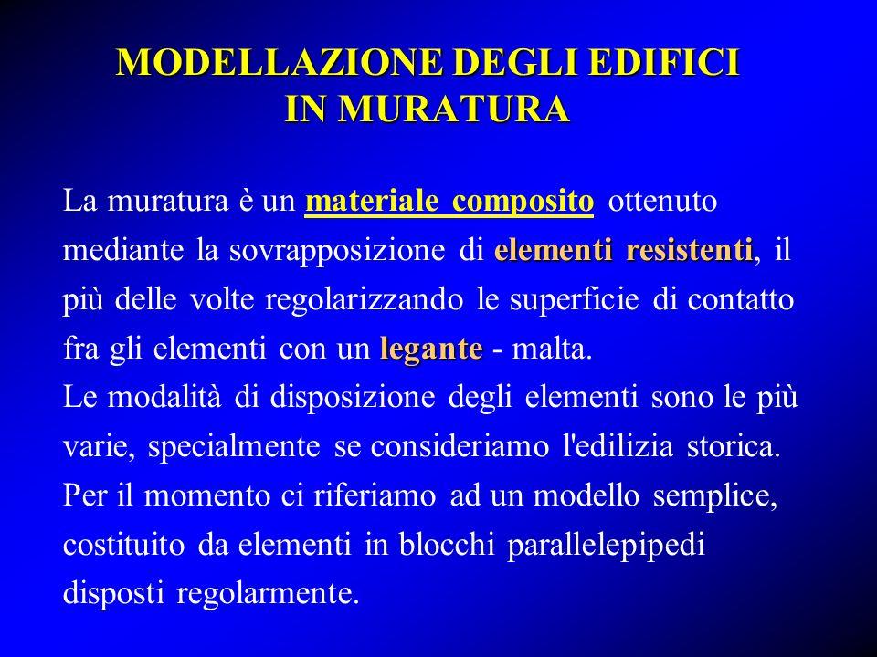 MODELLAZIONE DEGLI EDIFICI IN MURATURA elementi resistenti legante La muratura è un materiale composito ottenuto mediante la sovrapposizione di elemen