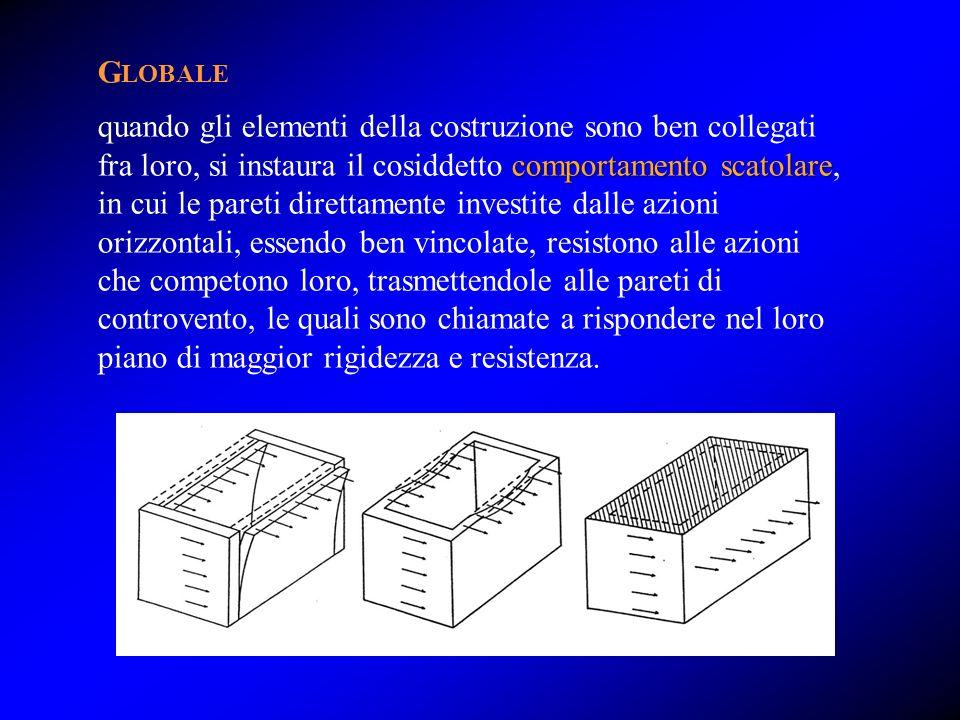 G LOBALE comportamento scatolare quando gli elementi della costruzione sono ben collegati fra loro, si instaura il cosiddetto comportamento scatolare,