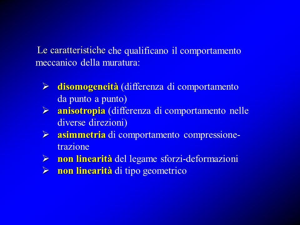 Le caratteristiche che qualificano il comportamento meccanico della muratura: disomogeneità disomogeneità (differenza di comportamento da punto a punt