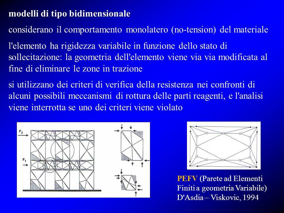 modelli di tipo bidimensionale considerano il comportamento monolatero (no-tension) del materiale l'elemento ha rigidezza variabile in funzione dello