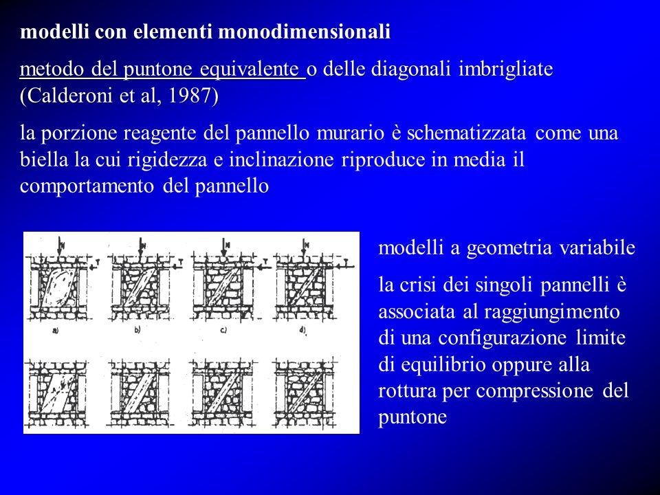 modelli con elementi monodimensionali metodo del puntone equivalente o delle diagonali imbrigliate (Calderoni et al, 1987) la porzione reagente del pa