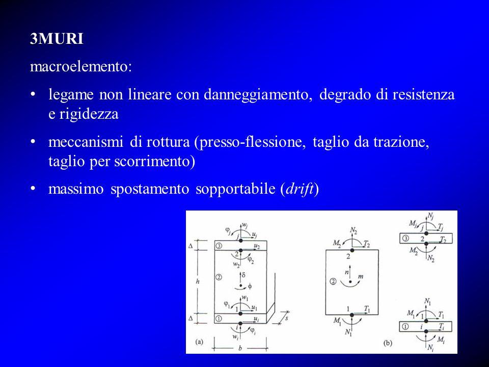 3MURI macroelemento: legame non lineare con danneggiamento, degrado di resistenza e rigidezza meccanismi di rottura (presso-flessione, taglio da trazi