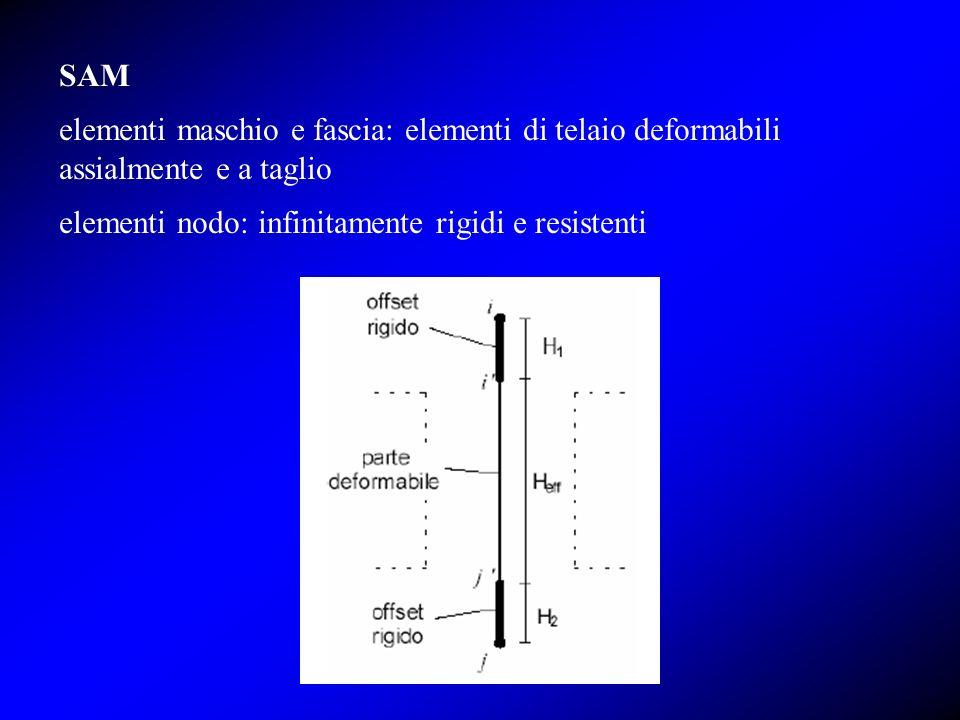 SAM elementi maschio e fascia: elementi di telaio deformabili assialmente e a taglio elementi nodo: infinitamente rigidi e resistenti