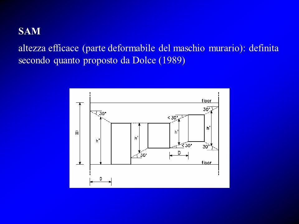 SAM altezza efficace (parte deformabile del maschio murario): definita secondo quanto proposto da Dolce (1989)