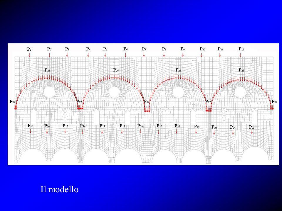 modelli con elementi monodimensionali elementi trave con deformazione a taglio: metodi basati sul meccanismo di piano: POR e derivati eseguono analisi non lineari taglio-spostamento piano per piano considerano le fasce di piano infinitamente rigide e resistenti non è possibile tener conto della variazione di sforzo normale nei maschi murari e del vincolo di questi con le fasce di piano metodi globali SAM Metodo di Analisi Semplificata (Magenes et al, 2000) 3MURI (Gambarotta e Lagomarsino, 1996)