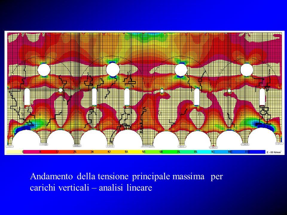 Andamento della tensione principale massima per carichi verticali – analisi lineare