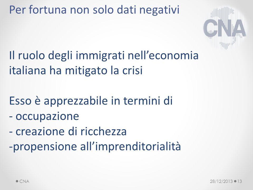 Per fortuna non solo dati negativi Il ruolo degli immigrati nelleconomia italiana ha mitigato la crisi Esso è apprezzabile in termini di - occupazione - creazione di ricchezza -propensione allimprenditorialità 28/12/2013CNA13