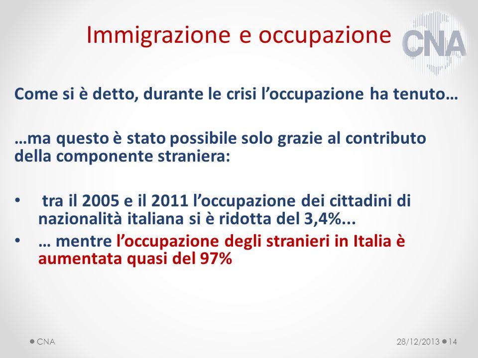 Immigrazione e occupazione Come si è detto, durante le crisi loccupazione ha tenuto… …ma questo è stato possibile solo grazie al contributo della componente straniera: tra il 2005 e il 2011 loccupazione dei cittadini di nazionalità italiana si è ridotta del 3,4%...