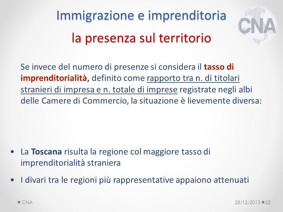 Immigrazione e imprenditoria la presenza sul territorio 28/12/2013CNA22 Se invece del numero di presenze si considera il tasso di imprenditorialità, definito come rapporto tra n.