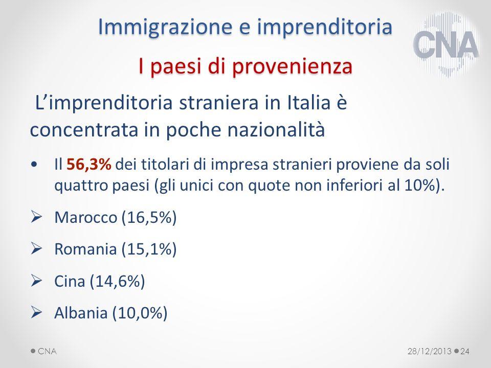 Immigrazione e imprenditoria I paesi di provenienza Limprenditoria straniera in Italia è concentrata in poche nazionalità Il 56,3% dei titolari di impresa stranieri proviene da soli quattro paesi (gli unici con quote non inferiori al 10%).