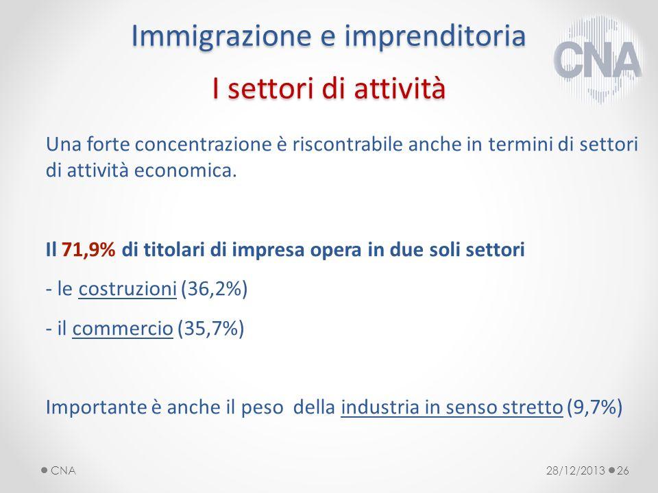 Immigrazione e imprenditoria I settori di attività 28/12/2013CNA26 Una forte concentrazione è riscontrabile anche in termini di settori di attività economica.