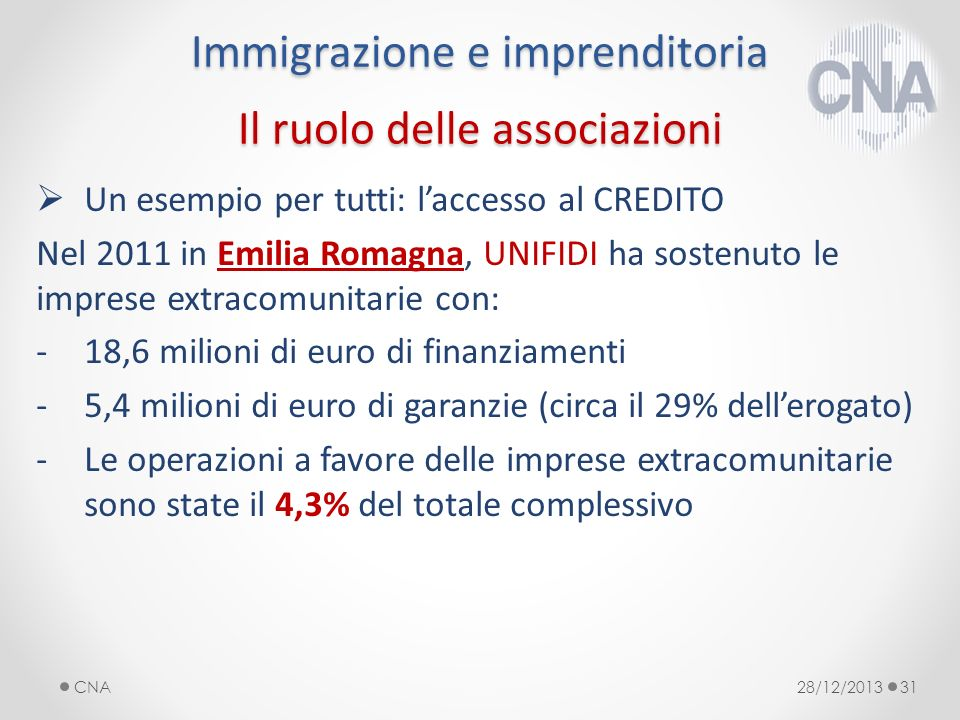 Un esempio per tutti: laccesso al CREDITO Nel 2011 in Emilia Romagna, UNIFIDI ha sostenuto le imprese extracomunitarie con: -18,6 milioni di euro di finanziamenti -5,4 milioni di euro di garanzie (circa il 29% dellerogato) -Le operazioni a favore delle imprese extracomunitarie sono state il 4,3% del totale complessivo 28/12/2013CNA31 Immigrazione e imprenditoria Il ruolo delle associazioni