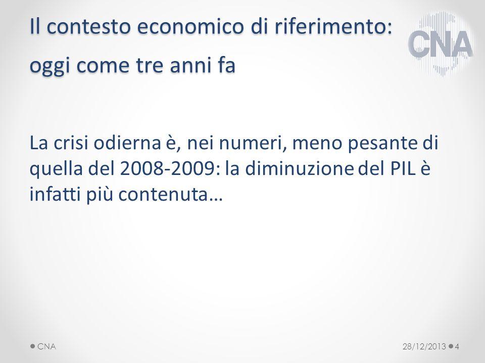 Il contesto economico di riferimento: oggi come tre anni fa La crisi odierna è, nei numeri, meno pesante di quella del 2008-2009: la diminuzione del PIL è infatti più contenuta… 28/12/2013CNA4