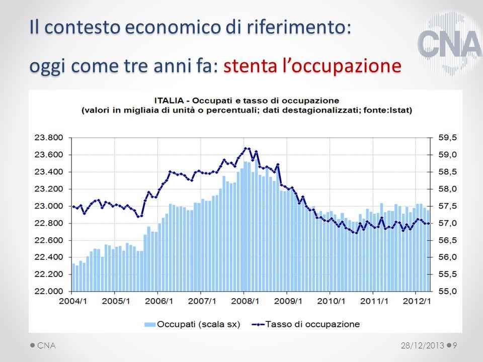 Il contesto economico di riferimento: oggi come tre anni fa: stenta loccupazione 28/12/2013CNA9